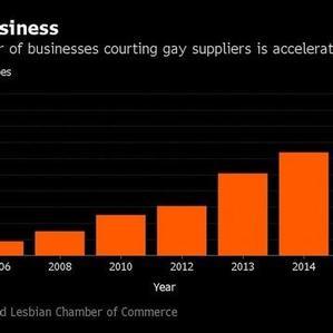 LGBT-Certified Suppliers Jump as Big Companies Seek New Sources